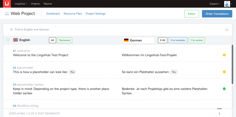 Das Übersetzungs-Interface von LingoHub. © LingoHub