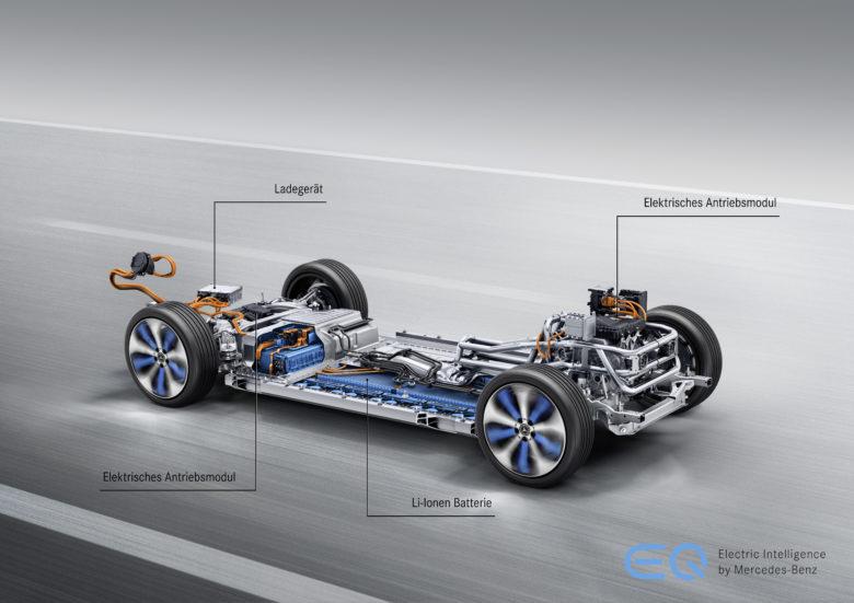 Der Mercedes-Benz EQC trägt an Vorder- und Hinterachse je einen kompakten elektrischen Antriebsstrang (eATS) und hat damit die Fahreigenschaften eines Allradantriebs. Die intelligente Steuerung erlaubt über einen weiten Betriebsbereich eine dynamische Momentenverteilung zwischen den beiden angetriebenen Achsen und schafft so die Voraussetzungen für hohe Fahrdynamik. Kernstück des Mercedes-Benz EQC ist die im Fahrzeugboden angeordnete Lithium-Ionen-Batterie aus eigener Produktion.;Stromverbrauch kombiniert: 22,2 kWh/100 km; CO2 Emissionen kombiniert: 0 g/km, Angaben vorläufig* The EQC has a compact electric powerpack at each axle, giving the vehicle the driving characteristics of an all-wheel drive. Over a wide operating range, the intelligent control allows dynamic torque distribution between the two driven axles, creating the conditions for high vehicle dynamics. The centrepiece of the Mercedes-Benz EQC is the lithium-ion battery from in-house production housed in the vehicle floor.;combined power consumption: 22.2 kWh/100 km; combined CO2 emissions: 0 g/km, provisional figures*
