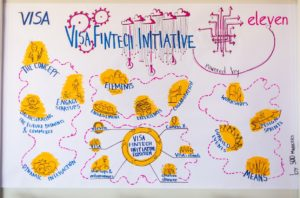 Visa partmers with Eleven Ventures to create a new generation acceleration program © Eleven Ventures