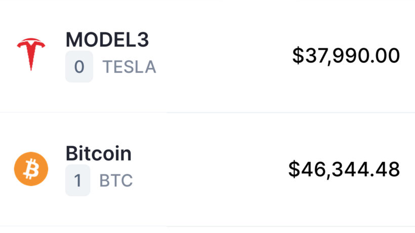 Wann kaufte Tesla Bitcoin zu welchem Preis
